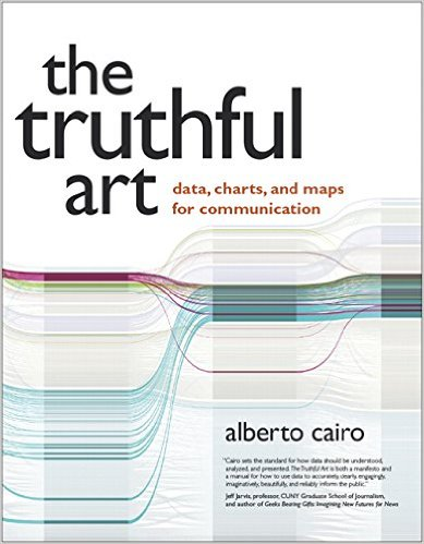 book cover for The Truthful Art